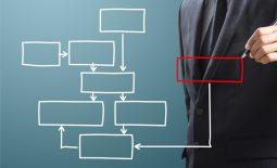 Prozessanalyse als Grundlage für die Digitalisierung